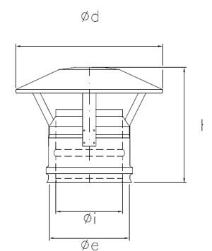 ... doppia parete isolato aria con parete interna in acciaio INOX AISI 316  e parete esterna in acciaio INOX AISI304BA  la scelta ideale per le  installazioni ... 9d4cb76abe20